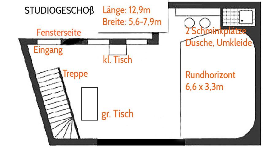 RENTSTUDIO WIEN: DAS FOTOLOFT - Grundriß Studiogeschoß